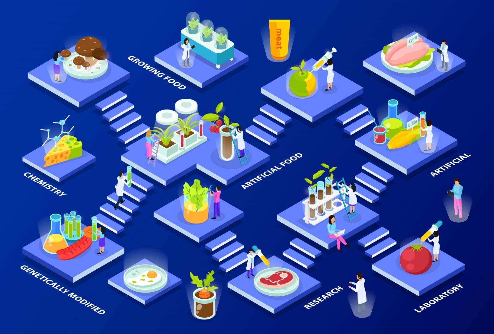 מדעי המזון